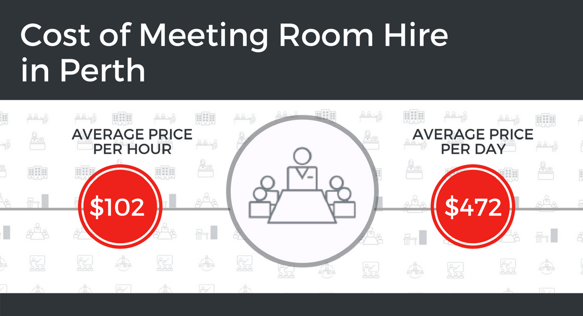 Cost of Meeting Room Hire in Perth